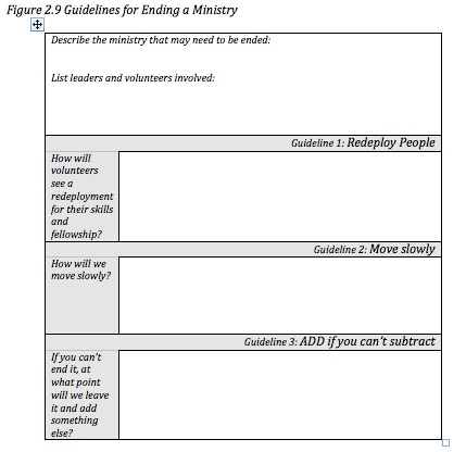 FIGURE 2.9 CURE Ending a Ministry