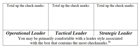 STO Leadership Questionaire TOTAL box2