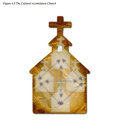 Multicultural Assimilation Church.jpg