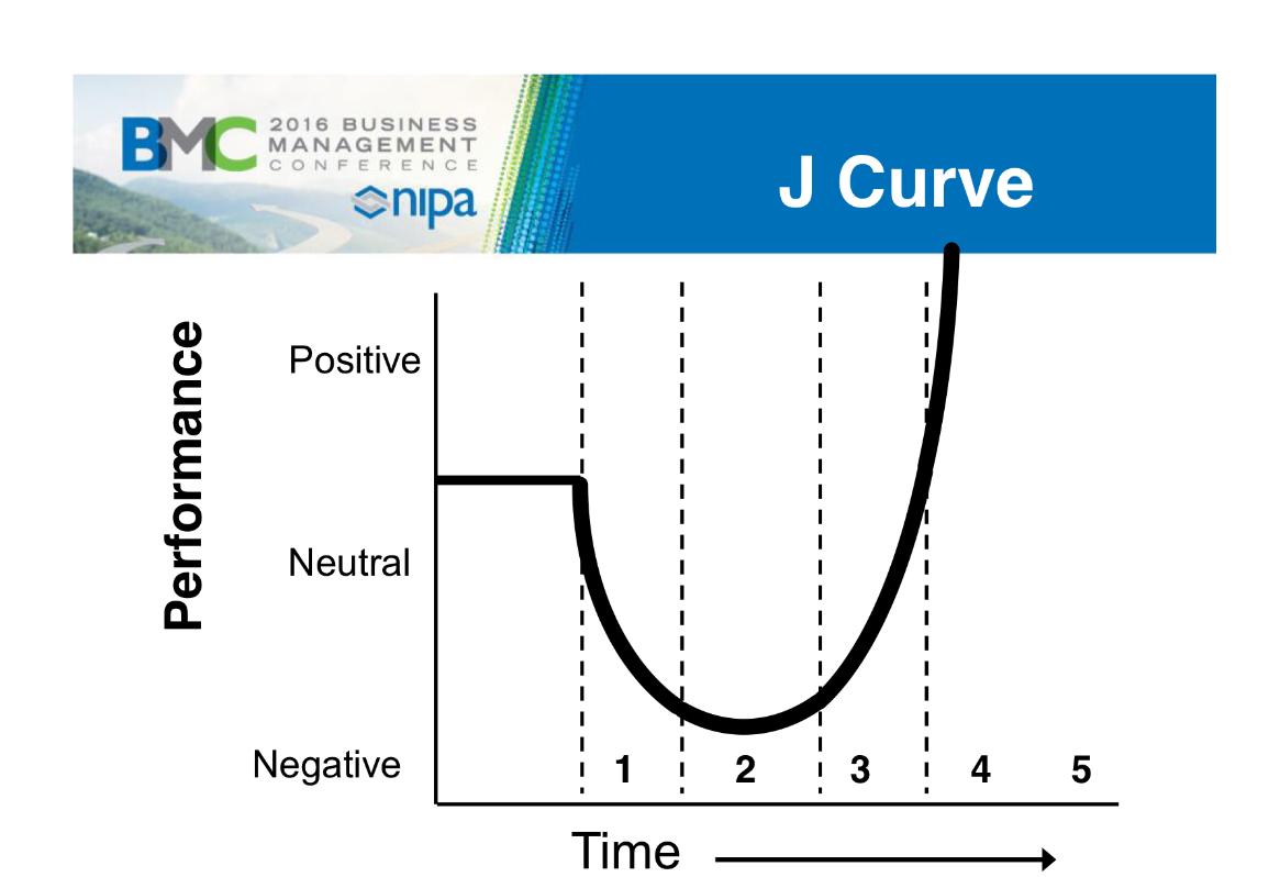 J-curve 2.png