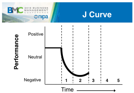 J-curve 3.png