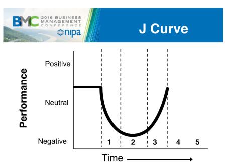 J-curve 4.png
