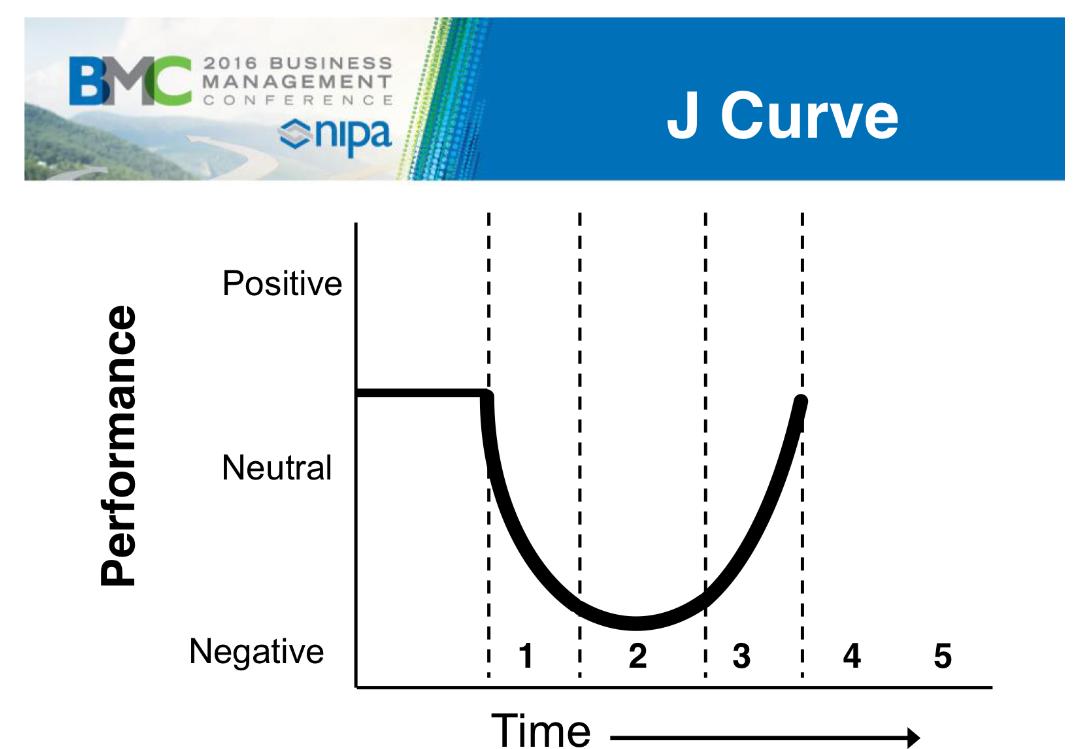 J-curve 5.png