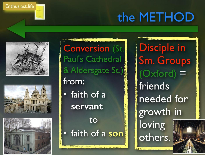 3 basics of method 3.jpg