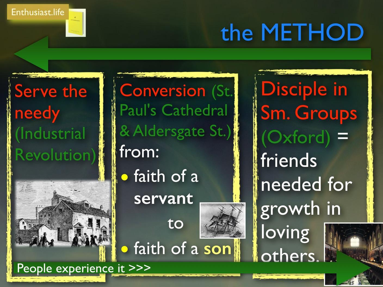 3 basics of method 4.jpg