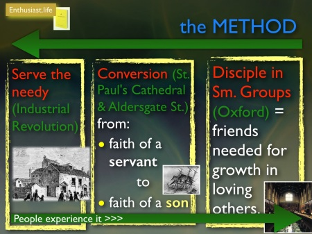 3 basics of method 4.jpg