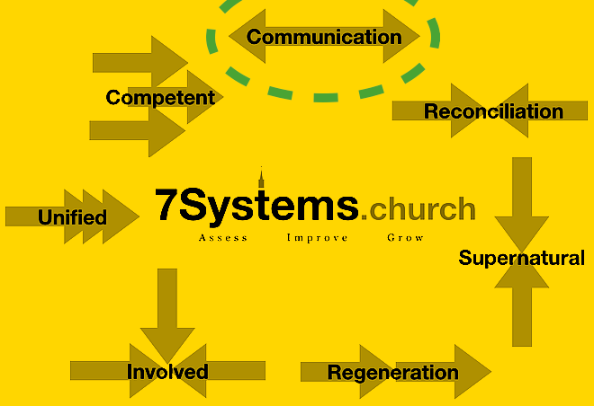 7.1 systems yellow