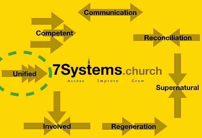 7.6 systems yellow