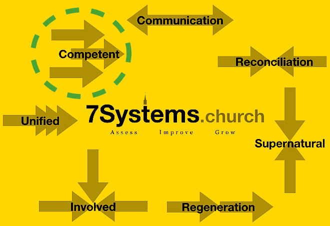 7.7 systems yellow